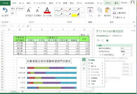 表計算ソフトでグラフも作成